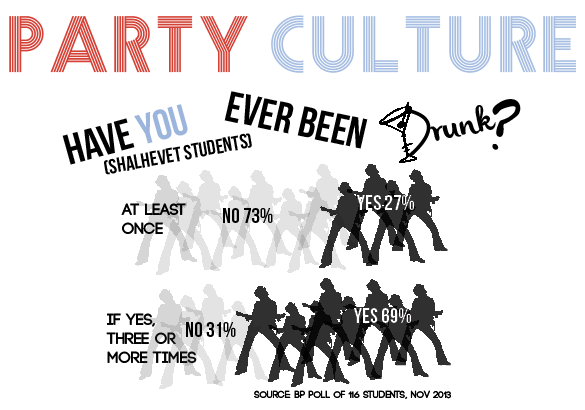 party culture