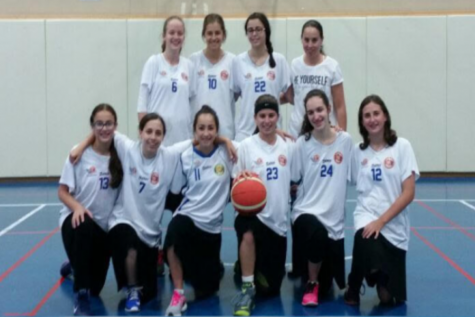 ADAPTING: Members of the Elitzur Petach Tikvah club basketball teams will be playing by American rules, including eight-minute quarters instead of 10-minute.